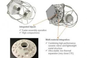 新功能、新性能,3D打印推动下一代卫星光学镜面制造